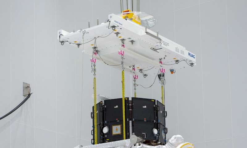 BepiColombo science orbiters stacked together