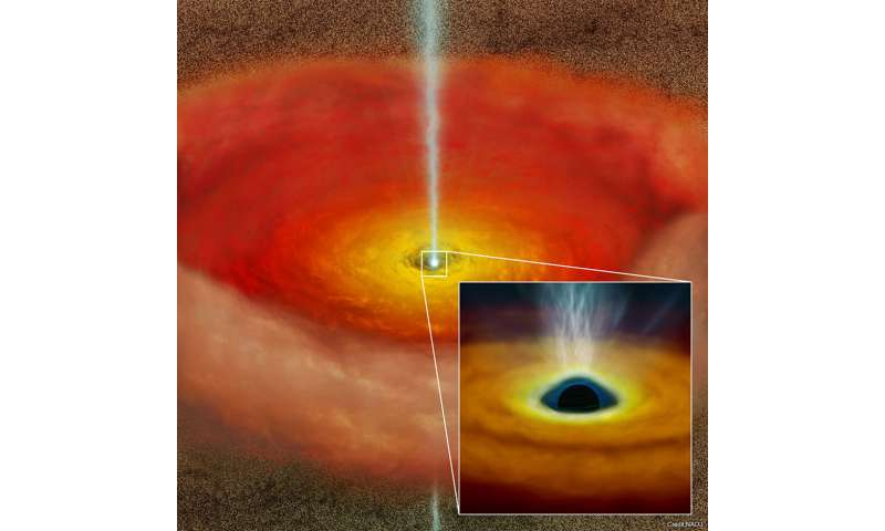 Black hole spin cranks-up radio volume