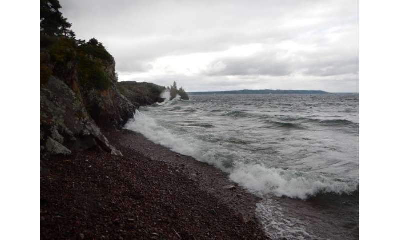 Blinded by the light: Climate change, the sun, and Lake Superior