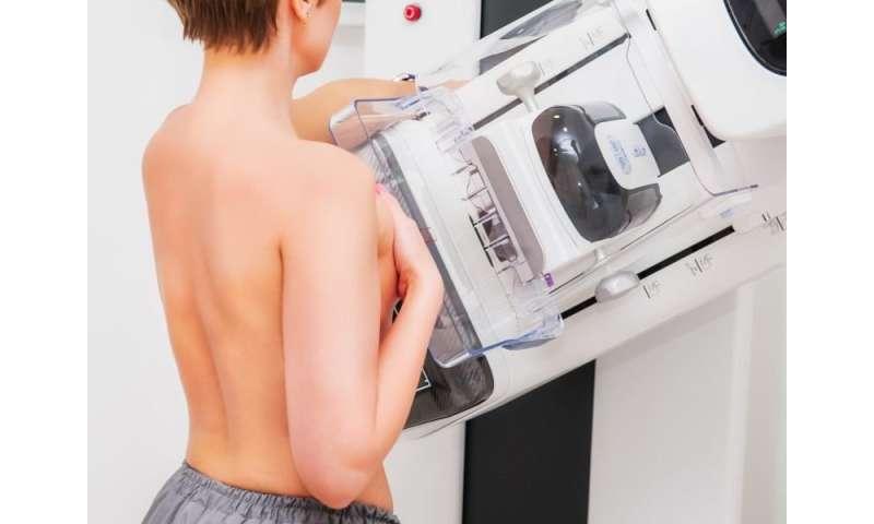 Breast symptoms at mammogram may raise future cancer risk