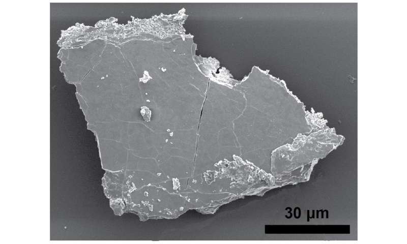 BRINGING MOFS INTO THE INDUSTRIAL LIGHT