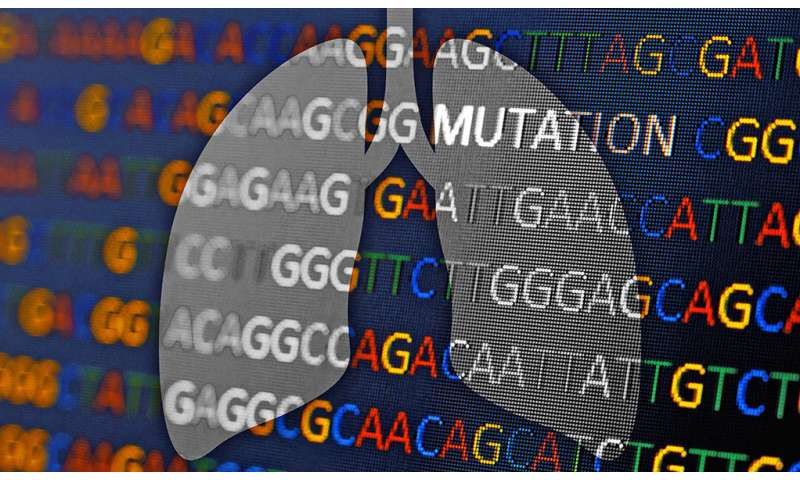 Broad genetic testing for advanced lung cancer may not improve survival