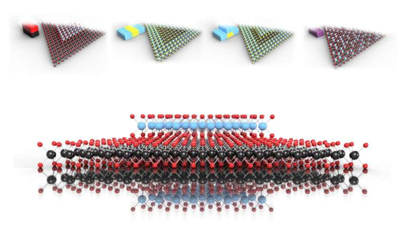 Building nanomaterials for next-generation computing