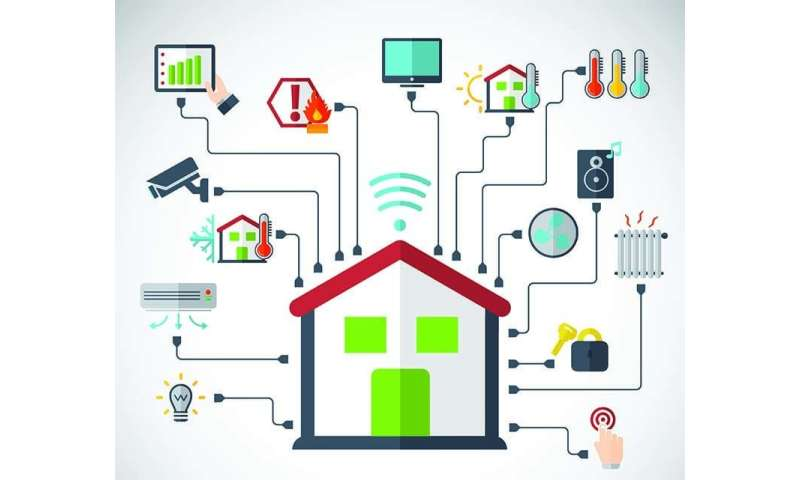 Building the backbone of a smarter smart home