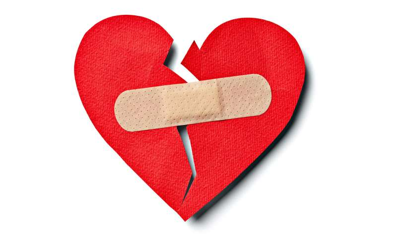 broken heart away messages