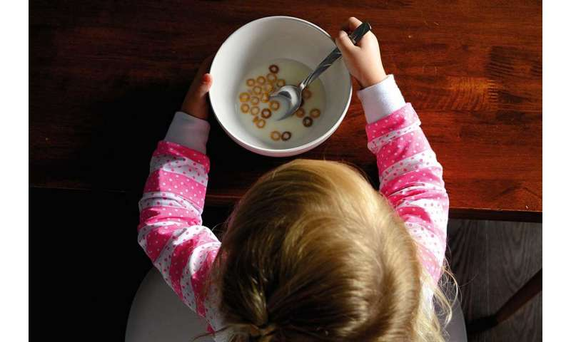 Children's milk drinking habits analysed