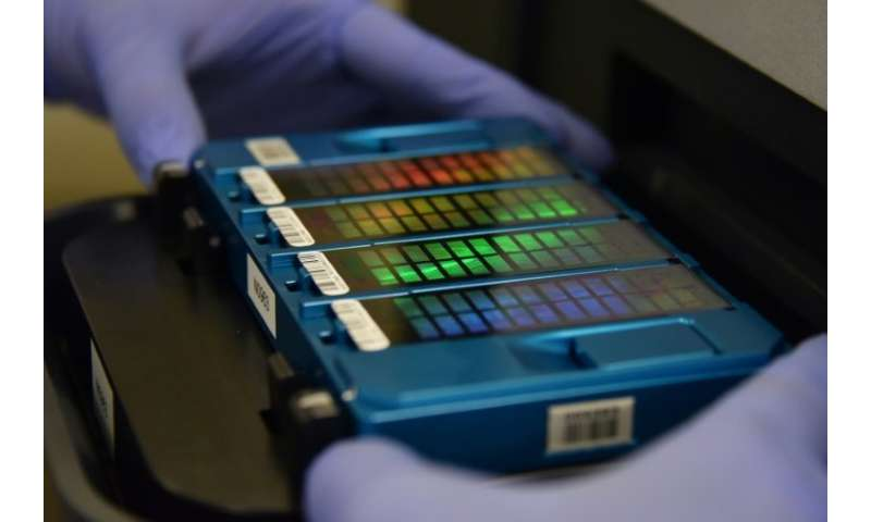China's DNA sequencing market was worth about 7.2 billion yuan (1.05 billion USD) last year and is forecast to grow to 18.3 bill