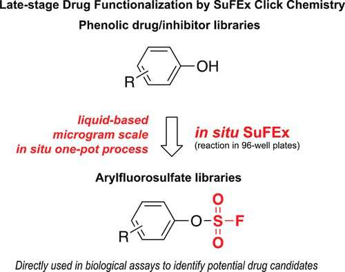 'Click chemistry' reactions may boost cancer-fighting drug potency