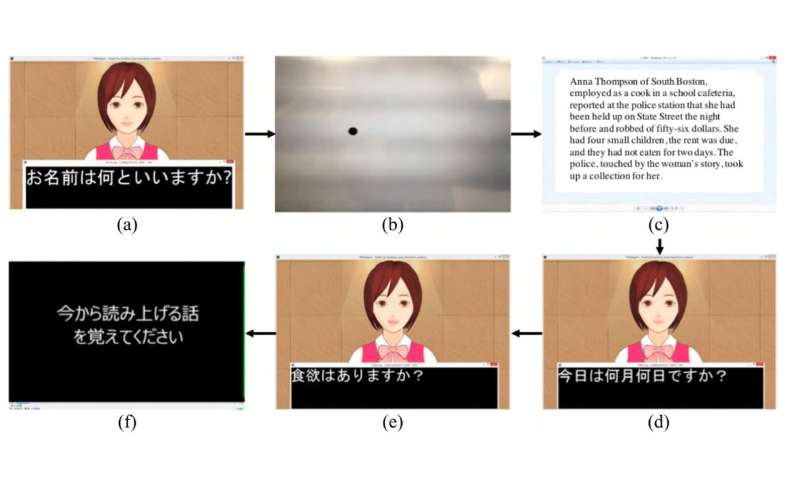 Computer avatars play a part in dementia detection