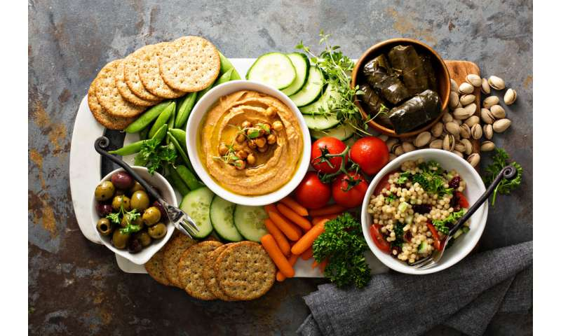 Confused about what to eat? Here's a doctor's recommended meal plan