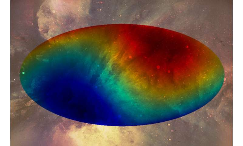 Cosmologists find way to verify if the universe is hotter at one end than the other