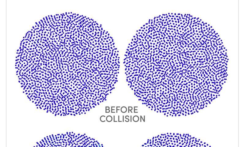 Crash! Scientists explain what happens when nanoparticles collide