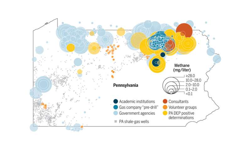 Data-driven shale dialogue