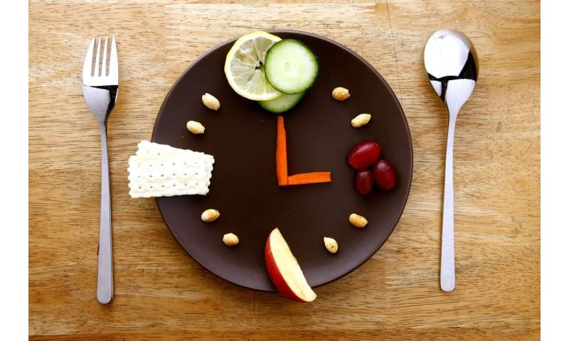 Delay eating breakfast and eat dinner early if you want to lose body fat – new study
