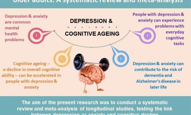 Depression speeds up brain aging, find psychologists