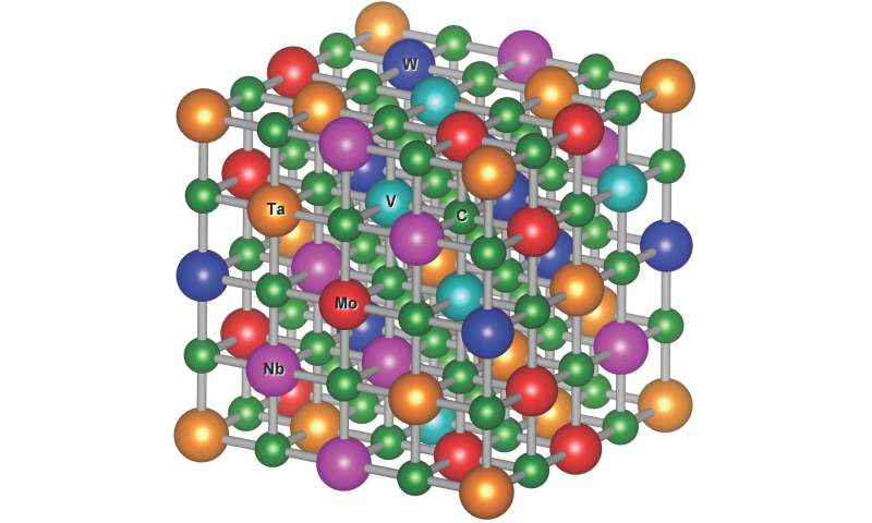 Disordered materials could be the hardest and most heat-tolerant carbides.