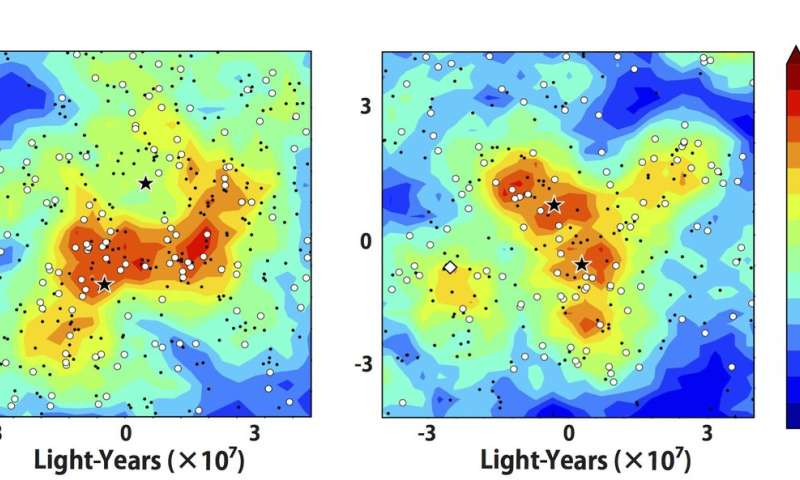 Double or nothing: Astronomers rethink quasar environment