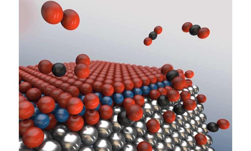 Edges and corners increase efficiency of catalytic converters