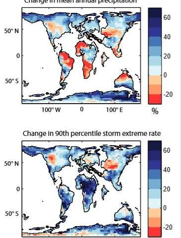 Episodic and intense rain caused by ancient global warming
