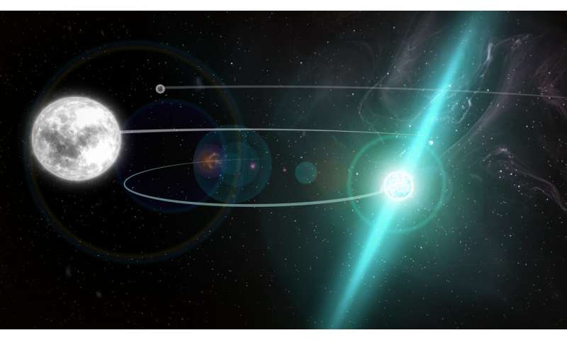 Even phenomenally dense neutron stars fall like a feather