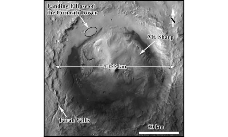 Evidence of outburst flooding indicates plentiful water on early Mars
