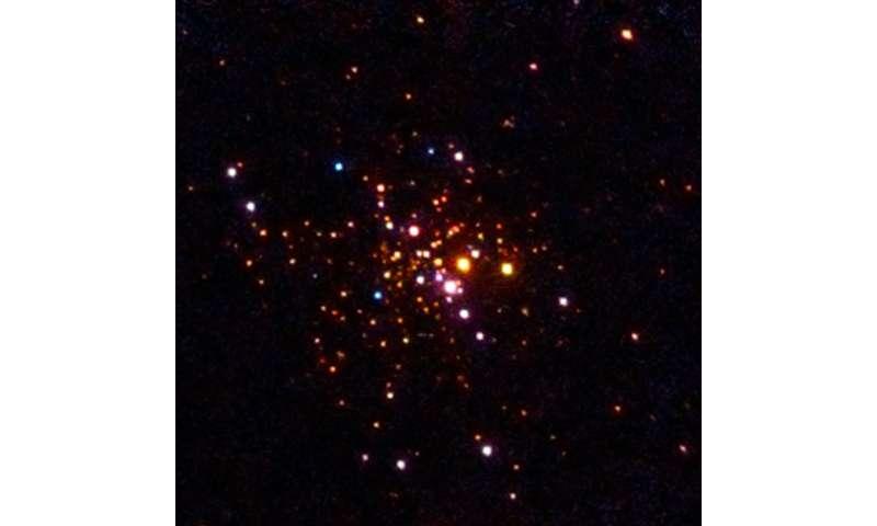 Exotic binary stars