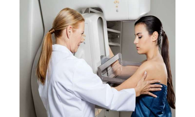 Fewer early stage breast cancer patients may need lymph node removal: study