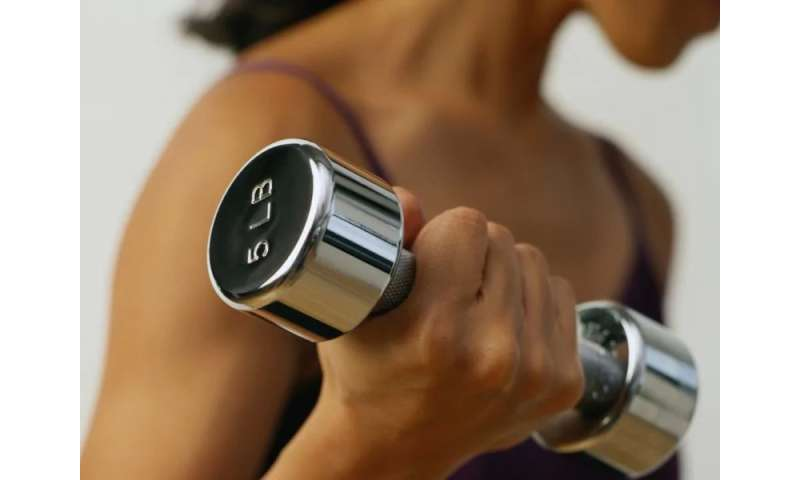 Finding the right number of 'Reps' when strength training