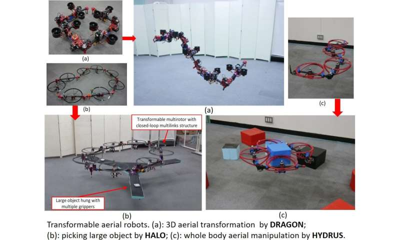 Flying DRAGON robot can slip through tight spaces