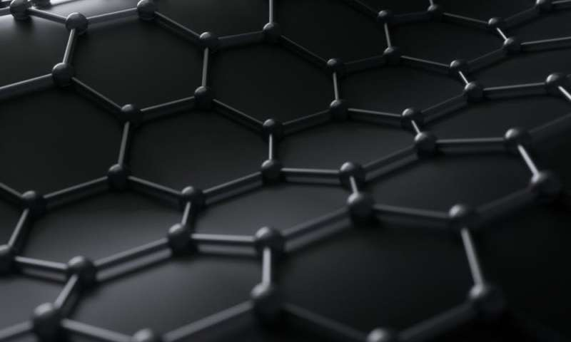 Graphene and the atomic crystals that could see next big breakthrough in tech