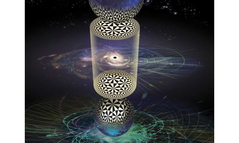 Gravity is mathematically relatable to dynamics of subatomic particles