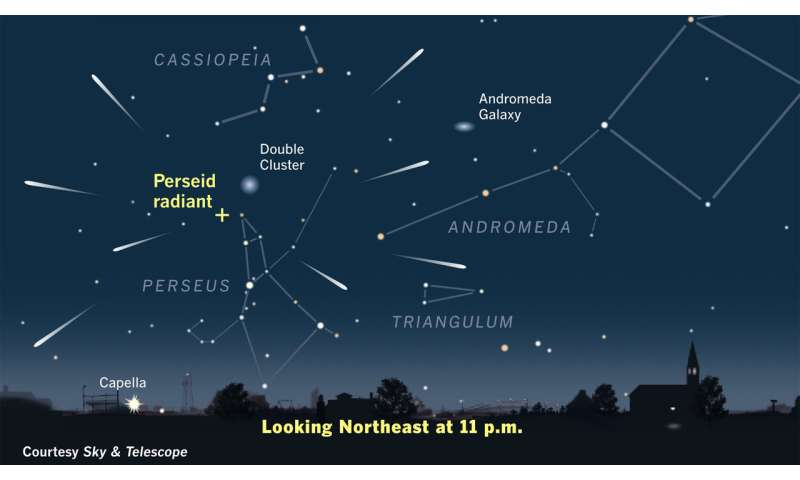 """Great show"" predicted for Perseid meteor peak on August 12–13"