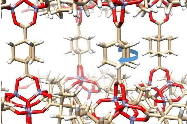 'Gyroscope' molecules form crystal that's both solid and full of motion