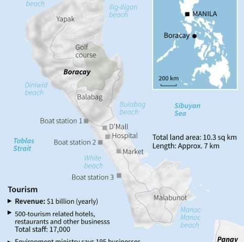 Holiday island Boracay