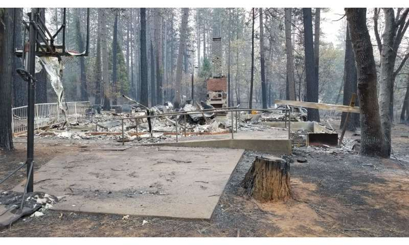 How fierce fall and winter winds fuel California fires