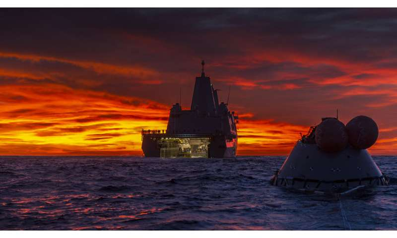 Image: Recovery of the Orion test capsule in the Pacific Ocean