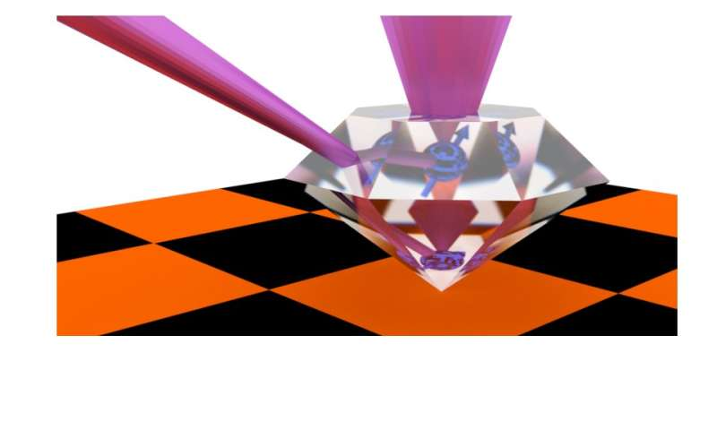 Implanting diamonds with flaws offers key technology for quantum communications