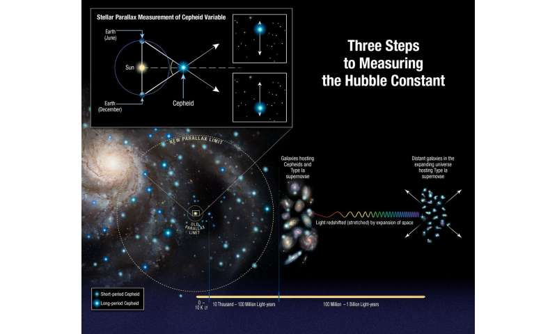Does my boom look big in this? New universe measurements bewilder boffins