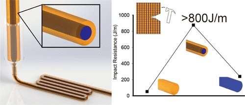 Improving 3-D printing of plastic parts