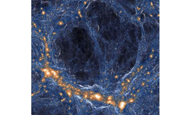 In a massive region of space, astronomers find far fewer galaxies than they expected