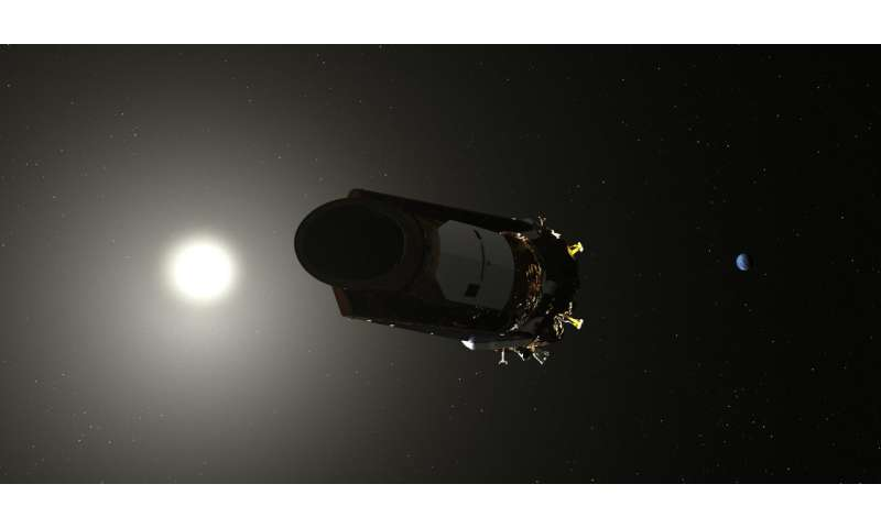 Kepler put into sleep mode as telescope's pointing performance degrades
