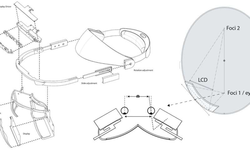 Leap Motion taking headset journey called Project North Star