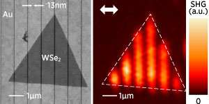 Light-interacting nanostructures produce a remarkable frequency doubling effect