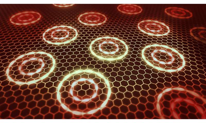 Light may unlock a new quantum dance for electrons in graphene