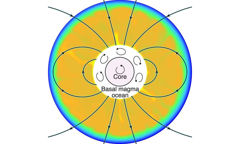 Magma ocean may be responsible for the moon's early magnetic field