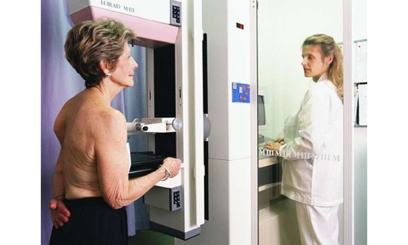 Mammography use tied to other preventive tests in older women