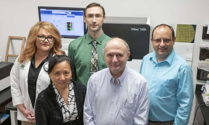 Marshall University researchers identify inflammatory biomarkers in T cells