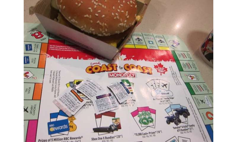 mcdonald 39 s monopoly a statistician explains the real odds. Black Bedroom Furniture Sets. Home Design Ideas