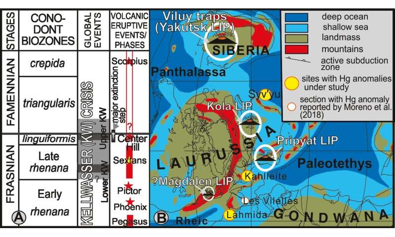 Mercury Rising: New evidence that volcanism triggered the late Devonian extinction