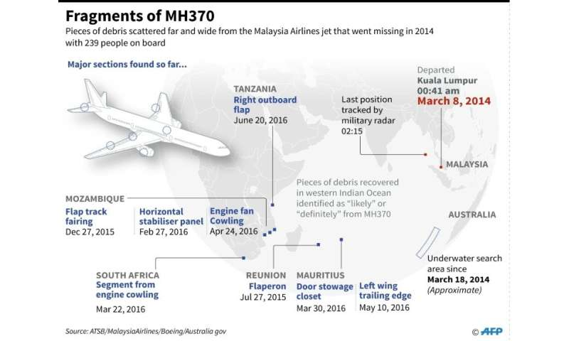 Expert behind new mh370 search hopeful of find within a month mh370 fragments publicscrutiny Image collections